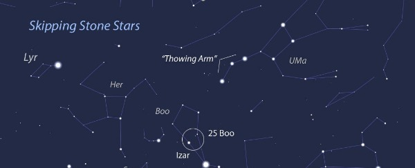 Download An Asterisms App For A Night With The Stars
