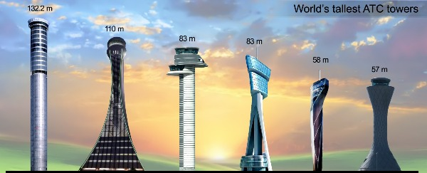 I'd Love To Spend a Day In An Air Traffic Control Tower At a Big Airport