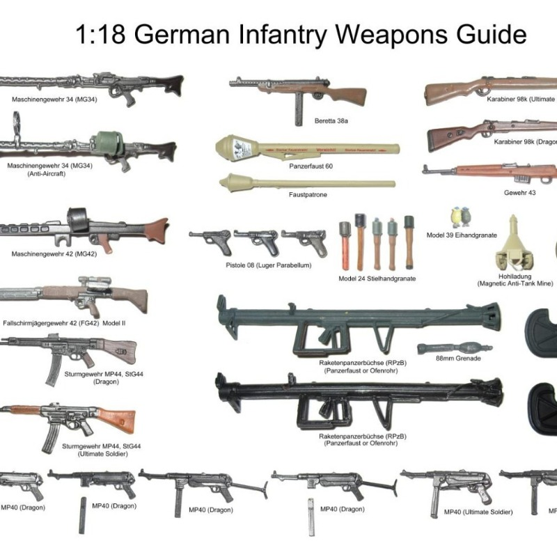 German WWII Weapons
