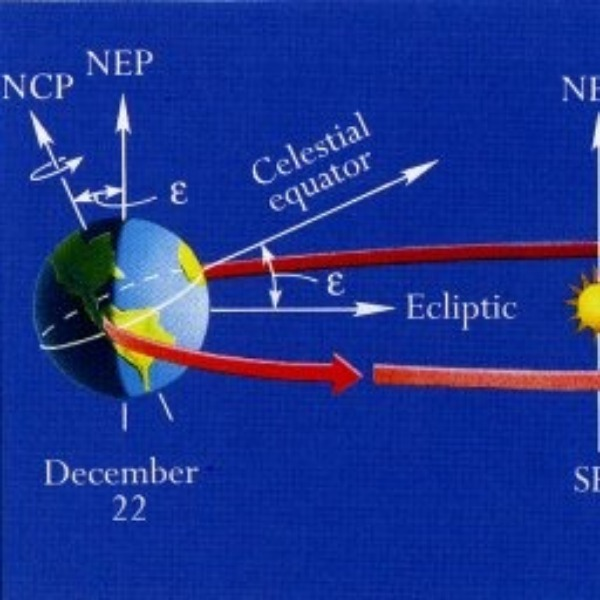 The Earth's Celestial Equator Should Be The Basis Of Our Solar System Model