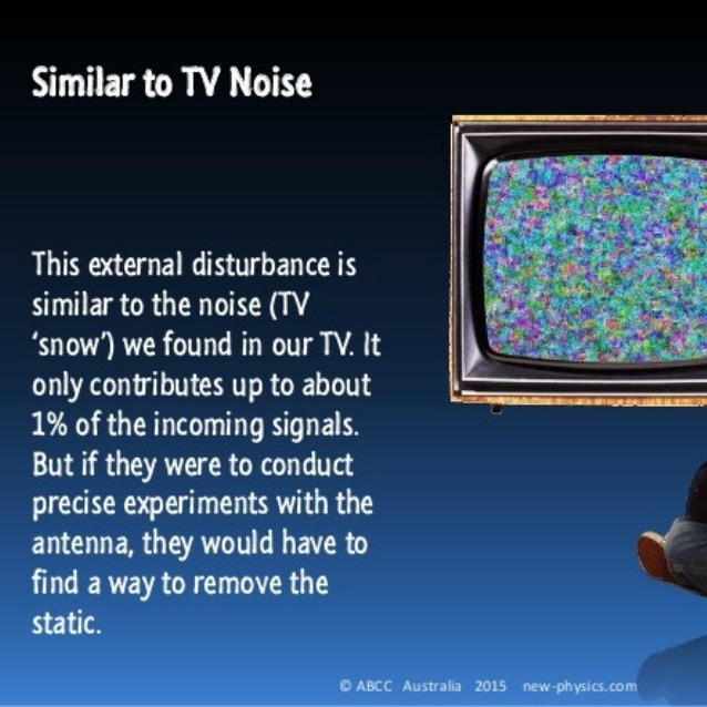 CMB and TV noise